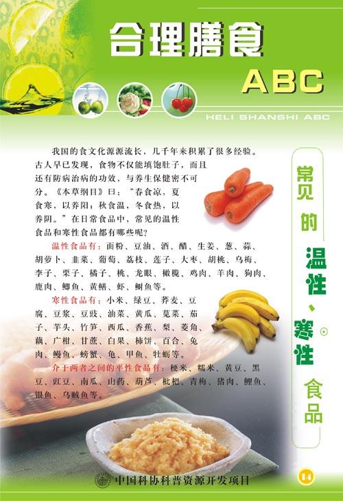 展板模板矢量素材  cdr格式,含jpg预览图,关键字:合理膳食展板 营养